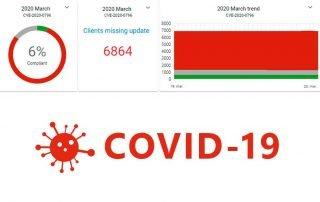 Microsoft vulnerability Covid-19